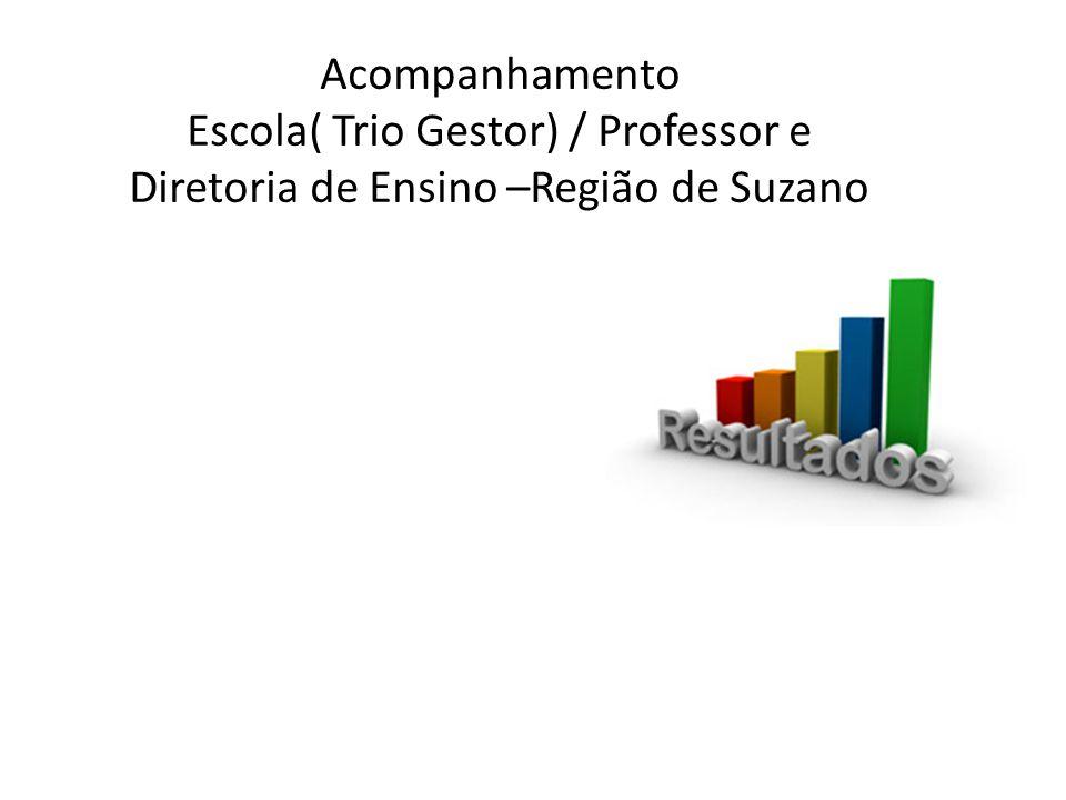 Escola( Trio Gestor) / Professor e