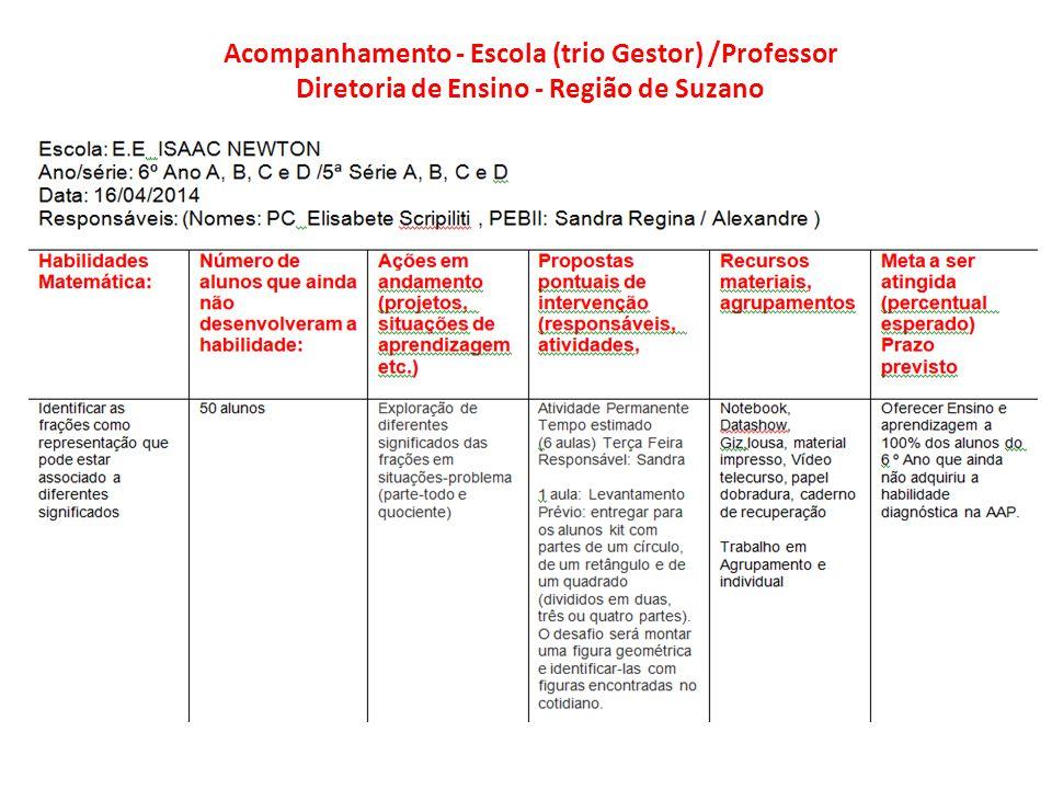 Acompanhamento - Escola (trio Gestor) /Professor