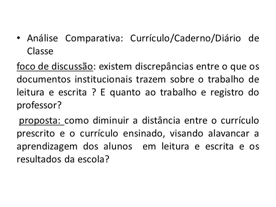Análise Comparativa: Currículo/Caderno/Diário de Classe