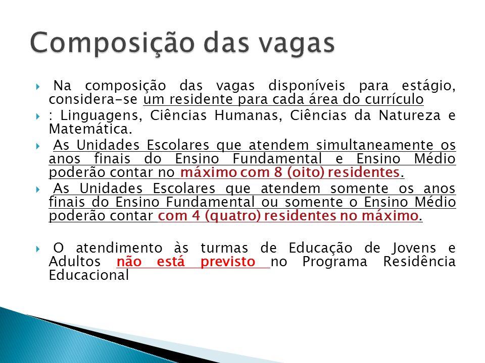 Composição das vagas Na composição das vagas disponíveis para estágio, considera-se um residente para cada área do currículo.