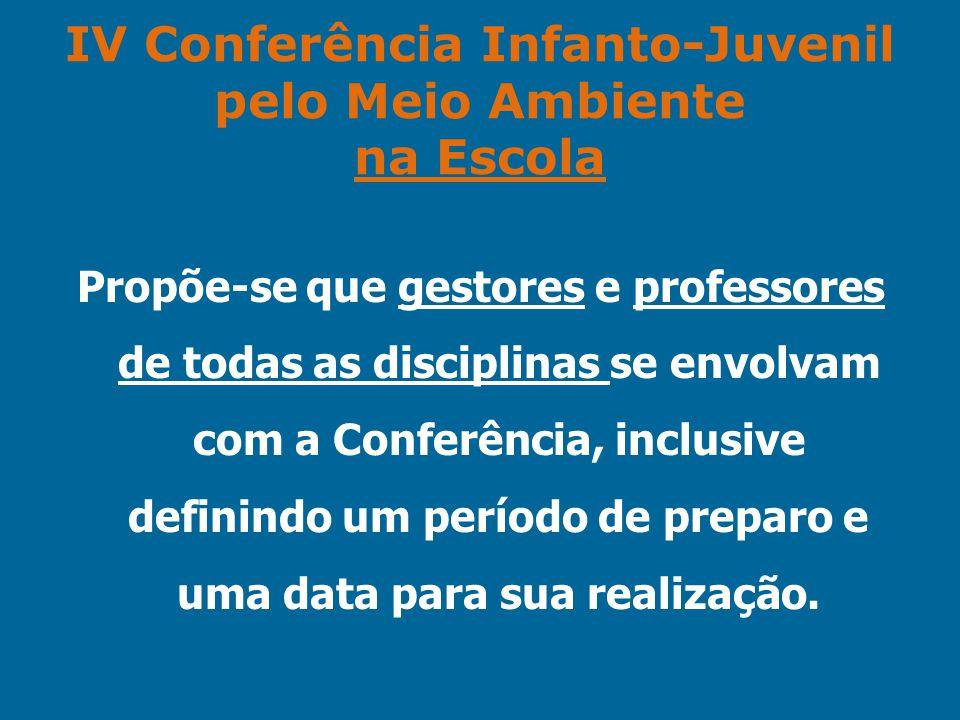 IV Conferência Infanto-Juvenil pelo Meio Ambiente na Escola
