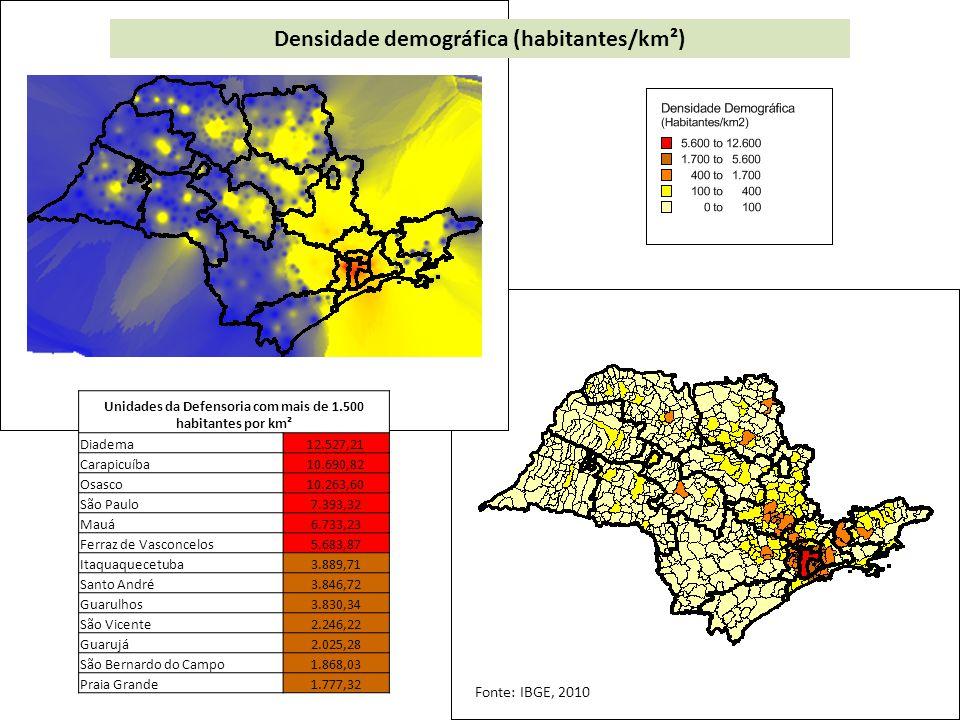 Densidade demográfica (habitantes/km²)