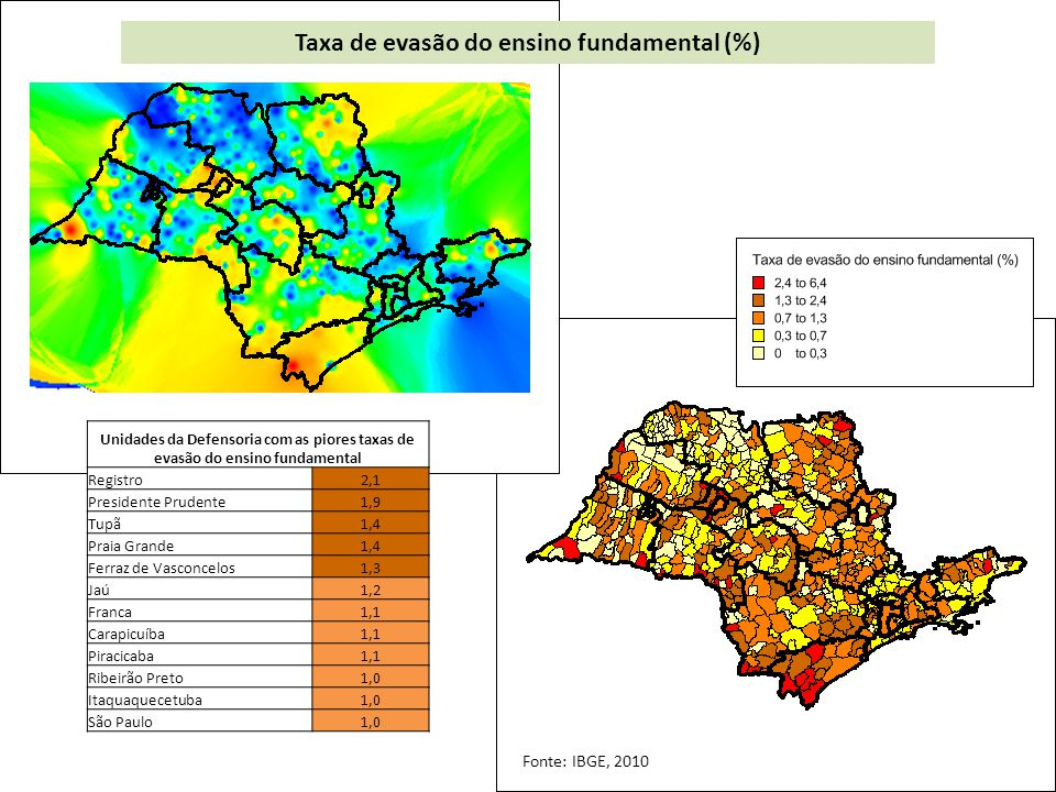 Taxa de evasão do ensino fundamental (%)