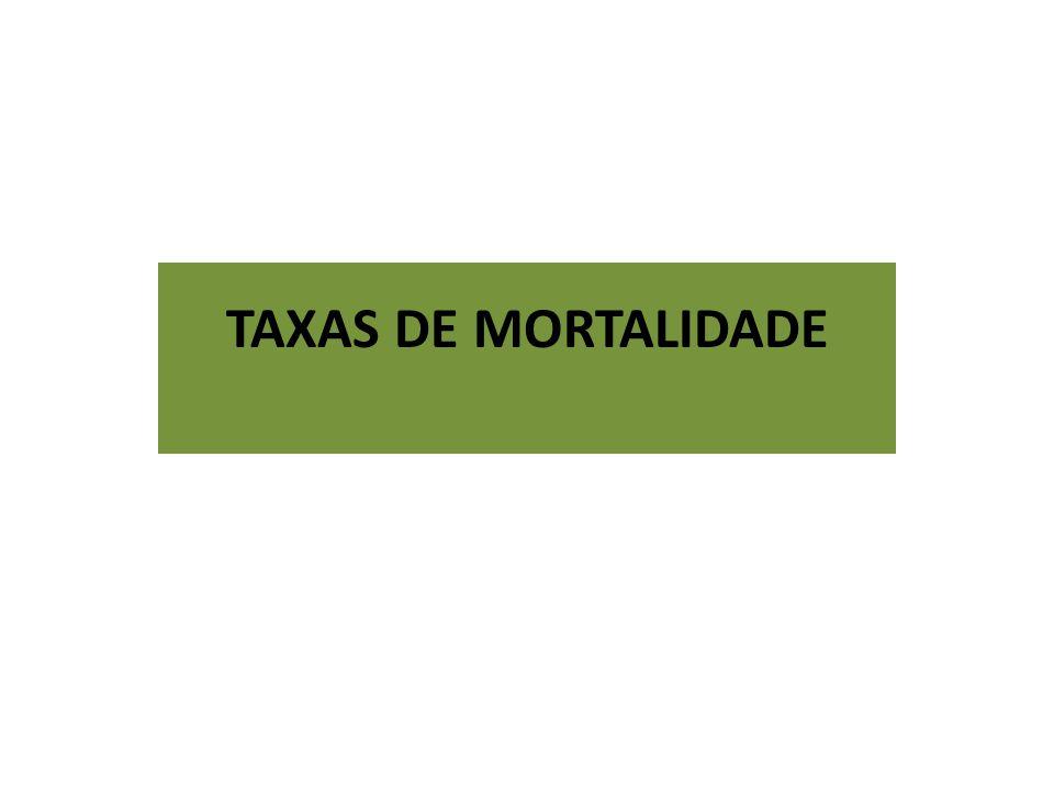 TAXAS DE MORTALIDADE