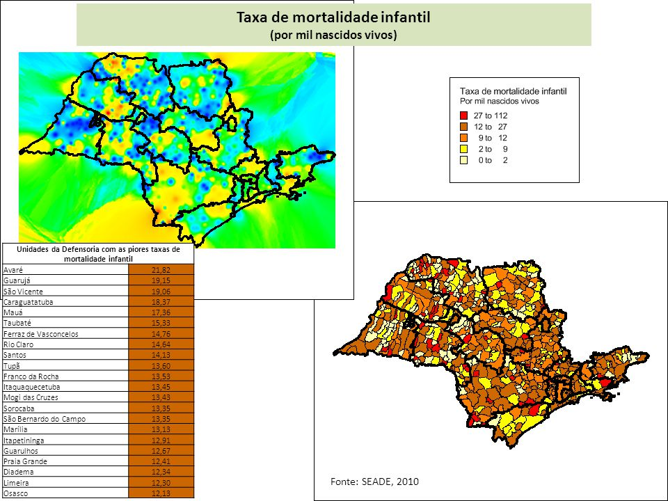 Taxa de mortalidade infantil