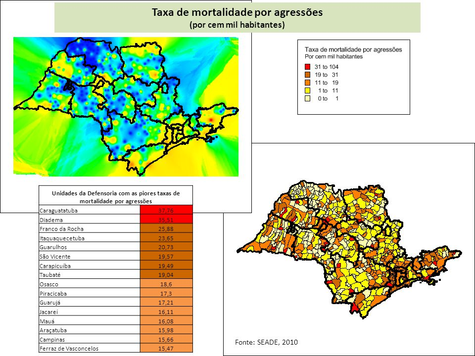 Taxa de mortalidade por agressões (por cem mil habitantes)
