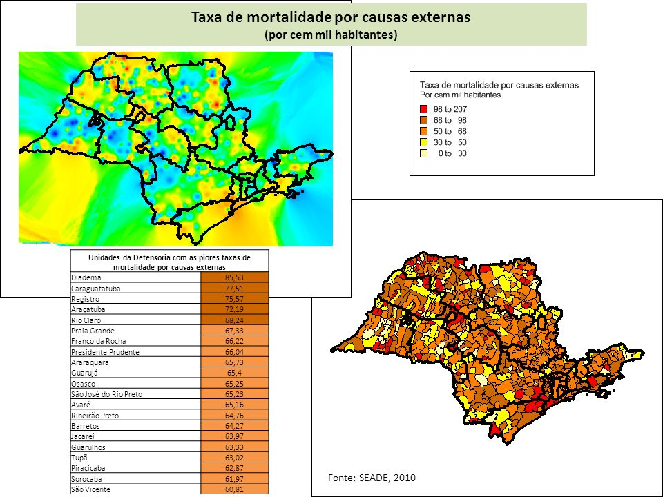 Taxa de mortalidade por causas externas (por cem mil habitantes)