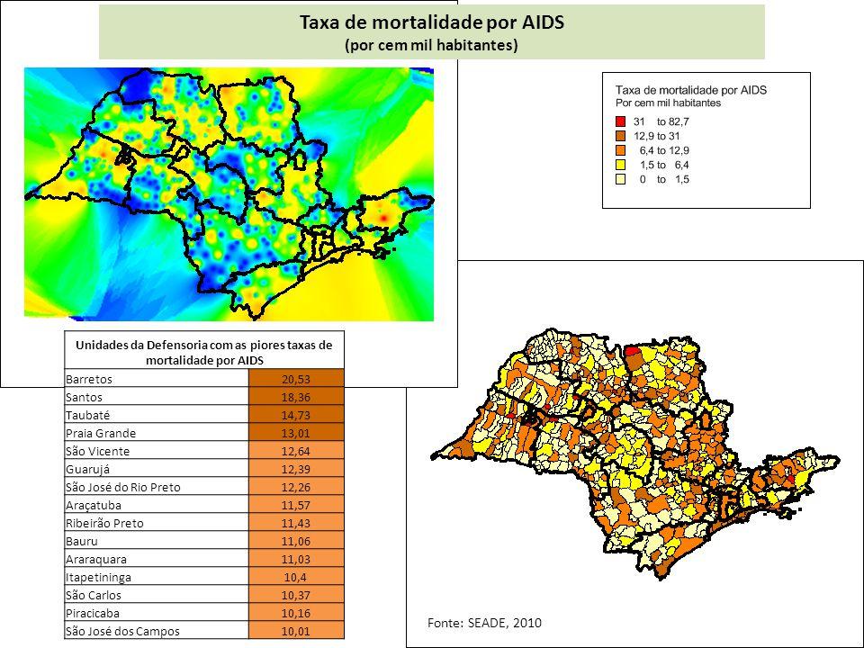 Taxa de mortalidade por AIDS
