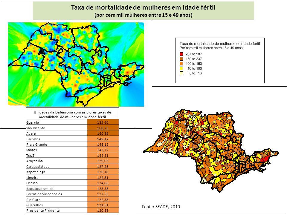 Taxa de mortalidade de mulheres em idade fértil