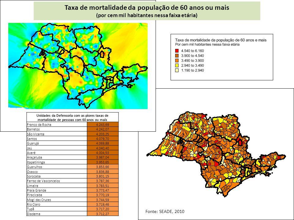 Taxa de mortalidade da população de 60 anos ou mais