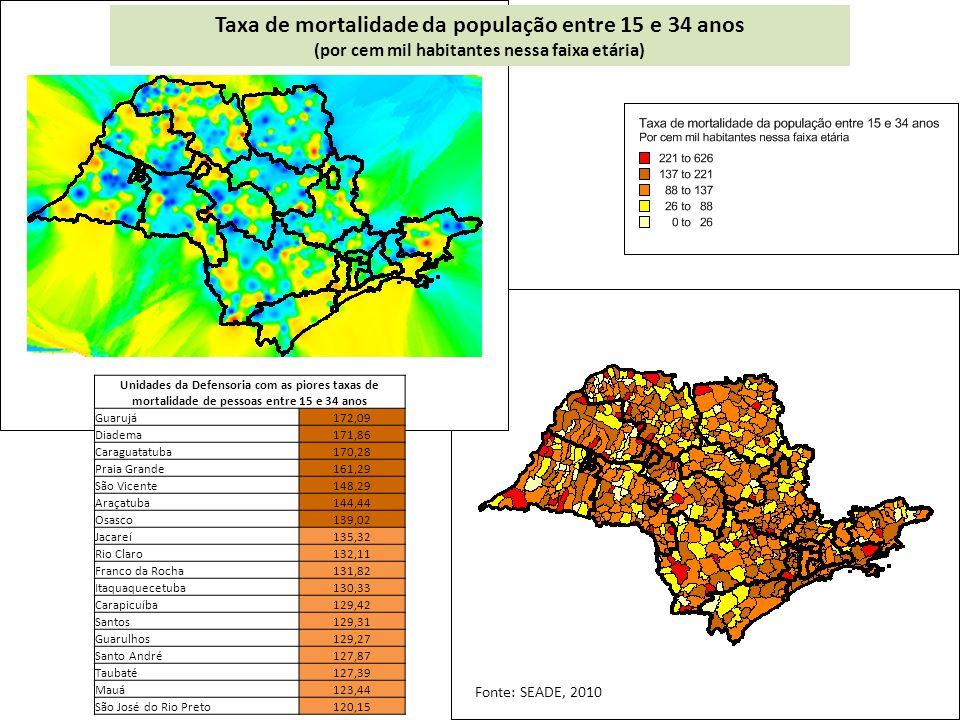 Taxa de mortalidade da população entre 15 e 34 anos