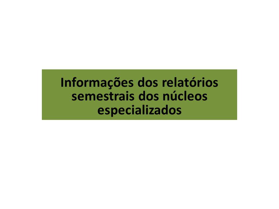 Informações dos relatórios semestrais dos núcleos especializados