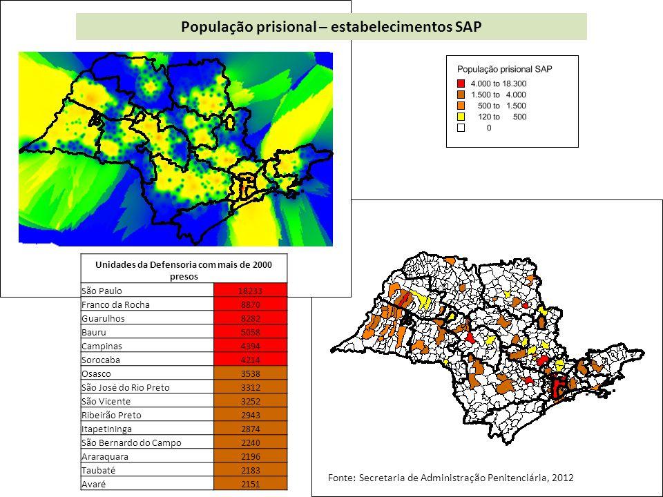 População prisional – estabelecimentos SAP