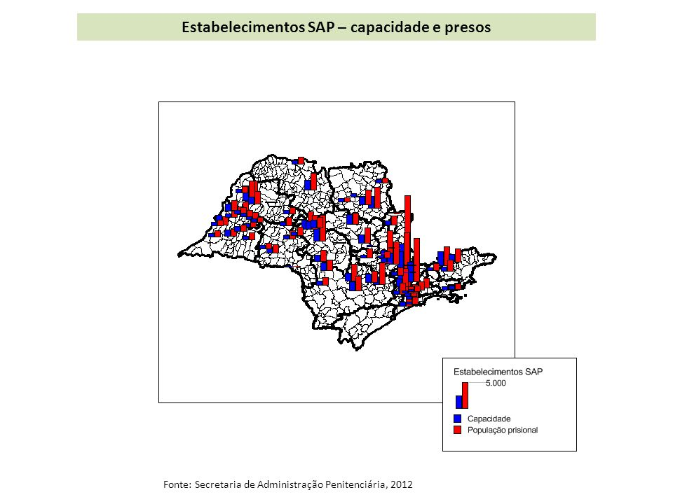 Estabelecimentos SAP – capacidade e presos