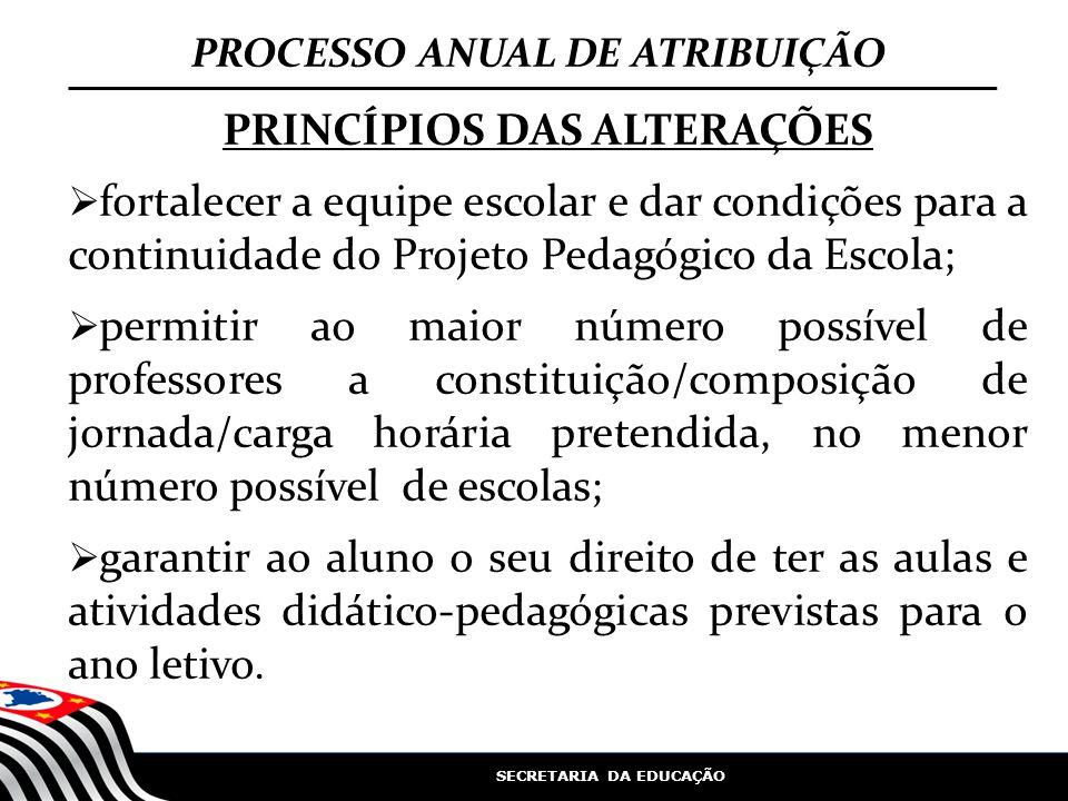 PROCESSO ANUAL DE ATRIBUIÇÃO PRINCÍPIOS DAS ALTERAÇÕES