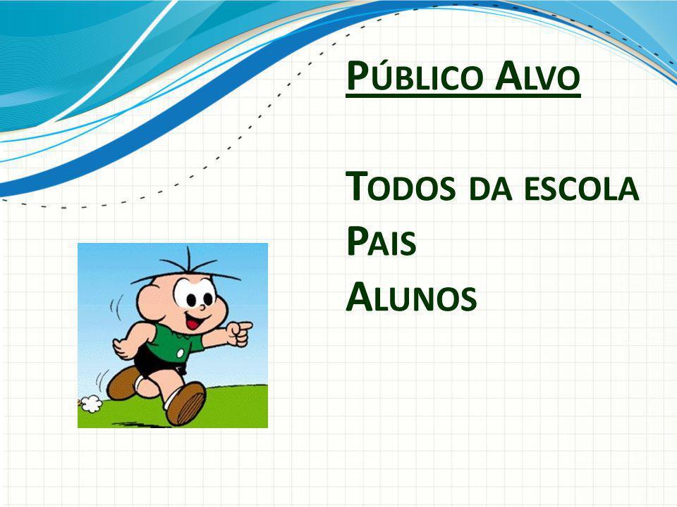 Público Alvo Todos da escola Pais Alunos
