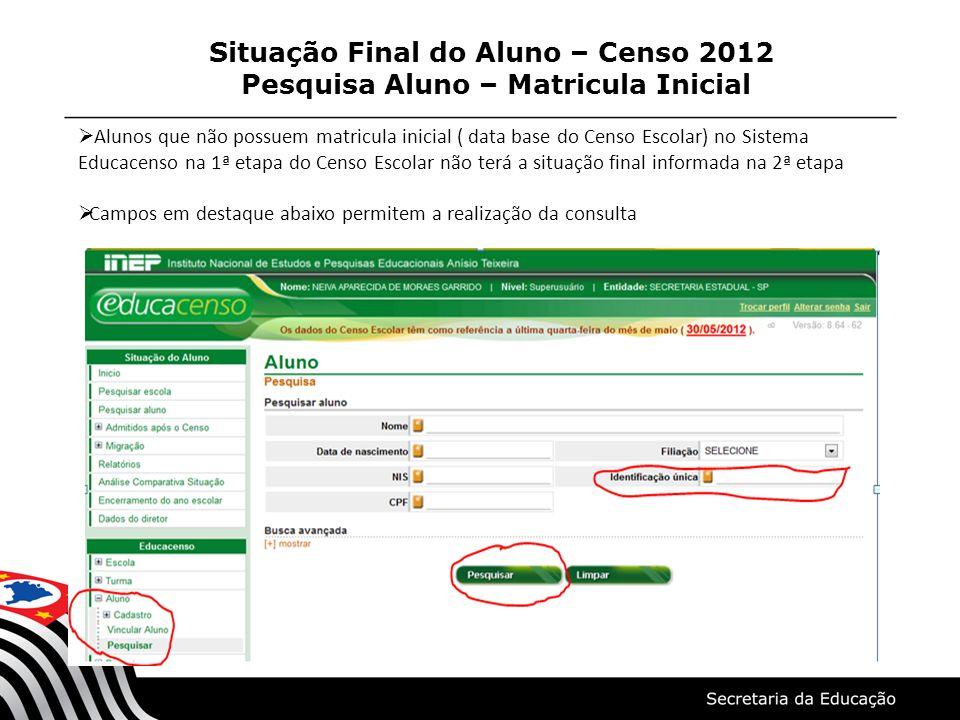 Situação Final do Aluno – Censo 2012 Pesquisa Aluno – Matricula Inicial