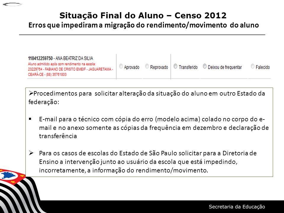 Situação Final do Aluno – Censo 2012 Erros que impediram a migração do rendimento/movimento do aluno