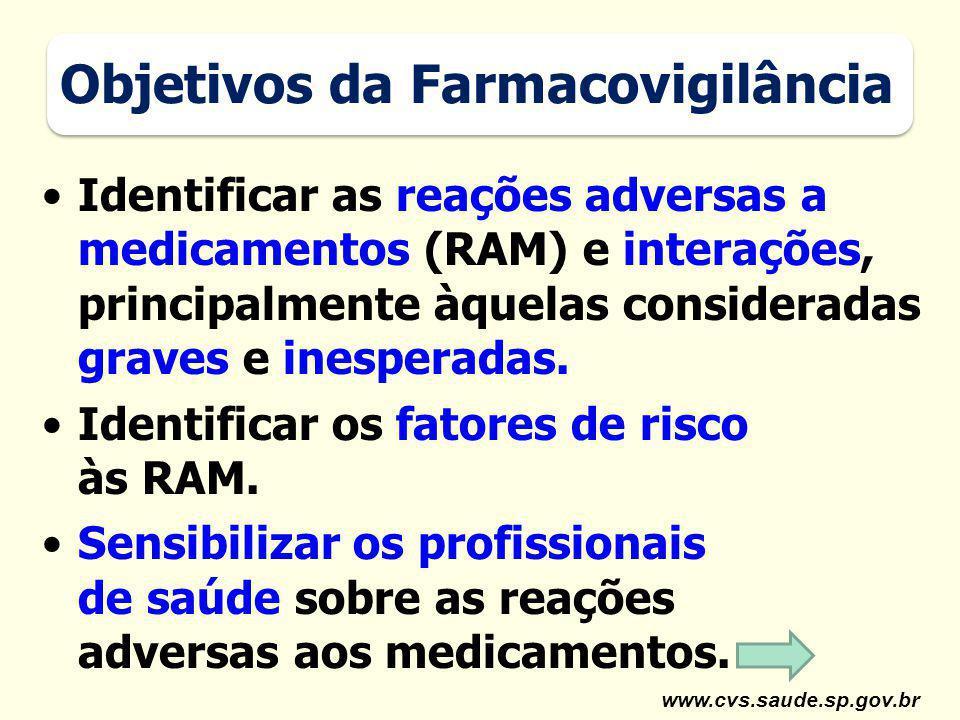 Objetivos da Farmacovigilância