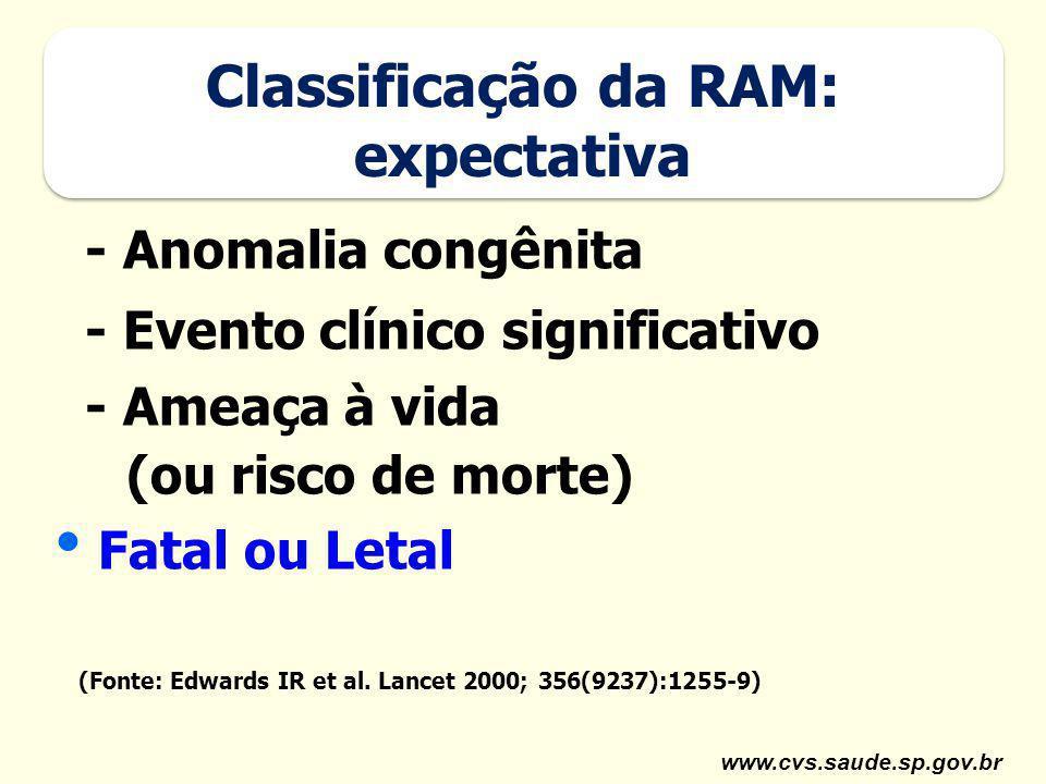 Classificação da RAM: expectativa