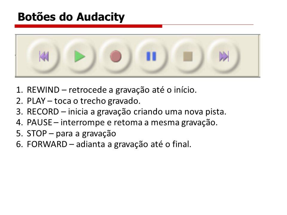 Botões do Audacity REWIND – retrocede a gravação até o início.