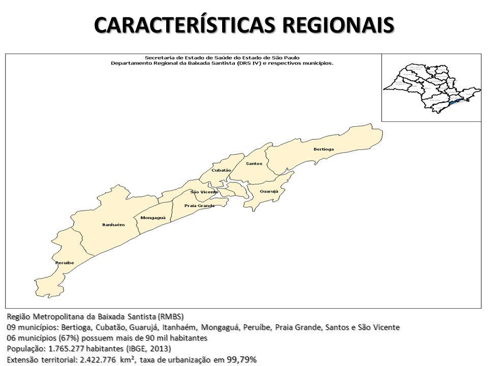 CARACTERÍSTICAS REGIONAIS