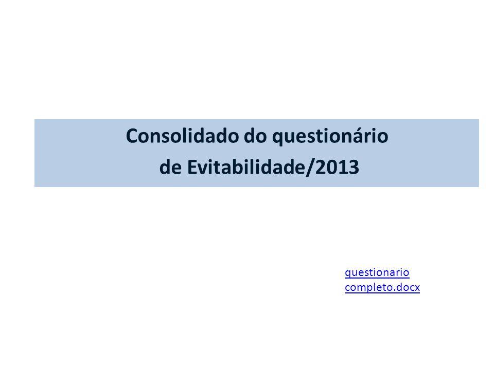 Consolidado do questionário de Evitabilidade/2013