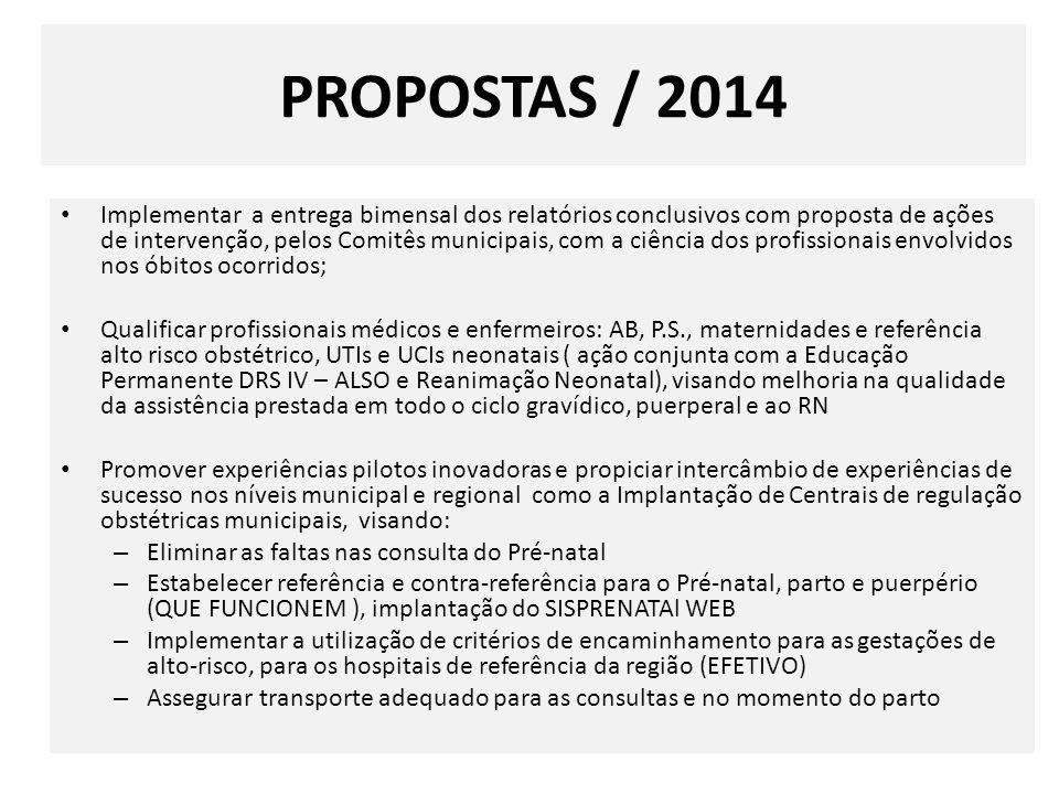 PROPOSTAS / 2014