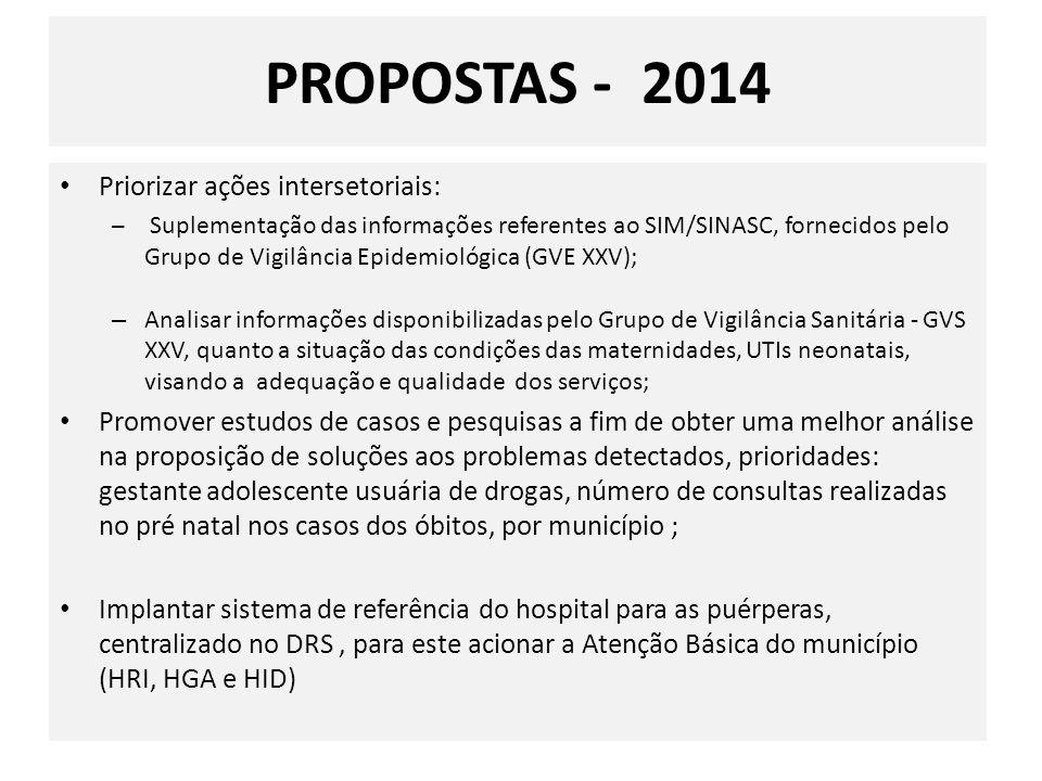 PROPOSTAS - 2014 Priorizar ações intersetoriais: