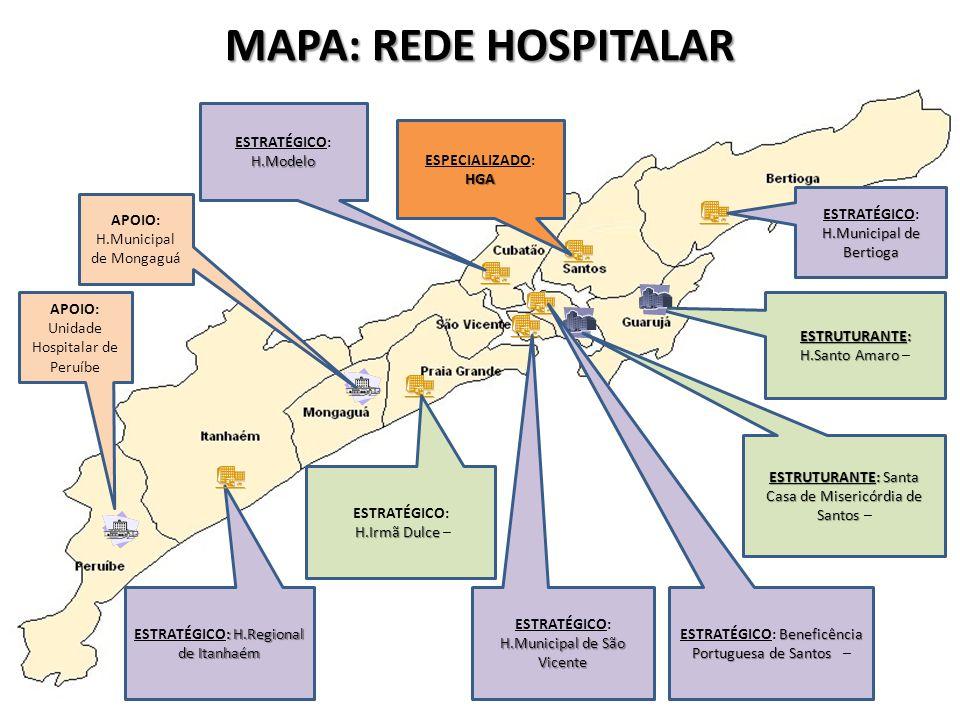 MAPA: REDE HOSPITALAR ESTRATÉGICO: H.Modelo ESPECIALIZADO: HGA