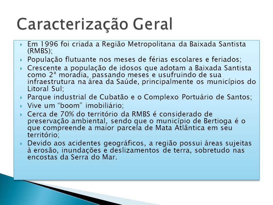 Caracterização Geral Em 1996 foi criada a Região Metropolitana da Baixada Santista (RMBS);
