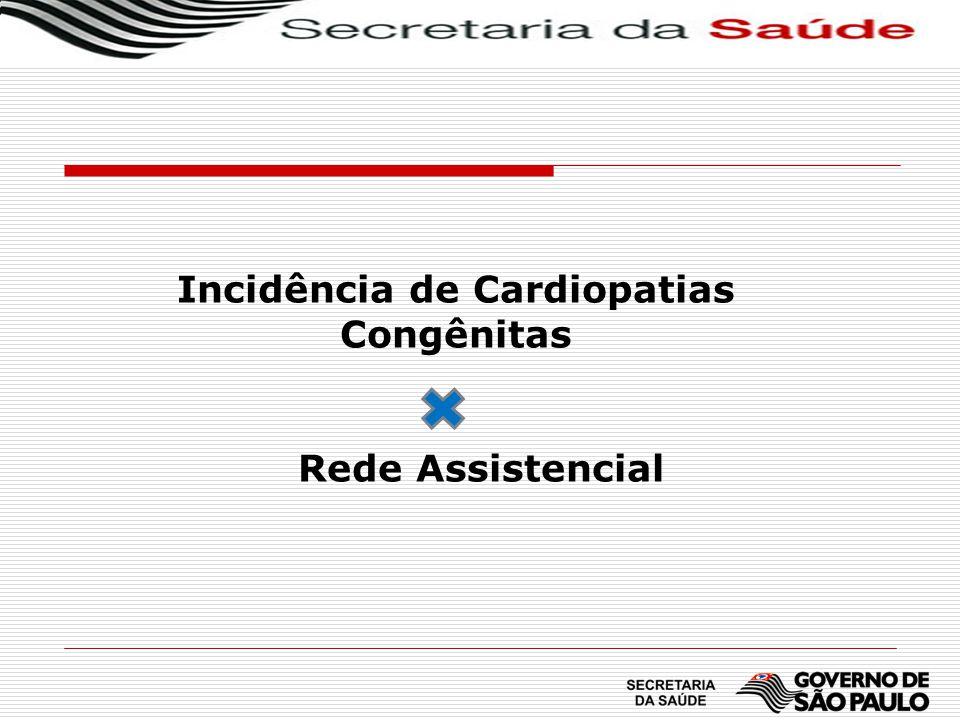 Incidência de Cardiopatias Congênitas