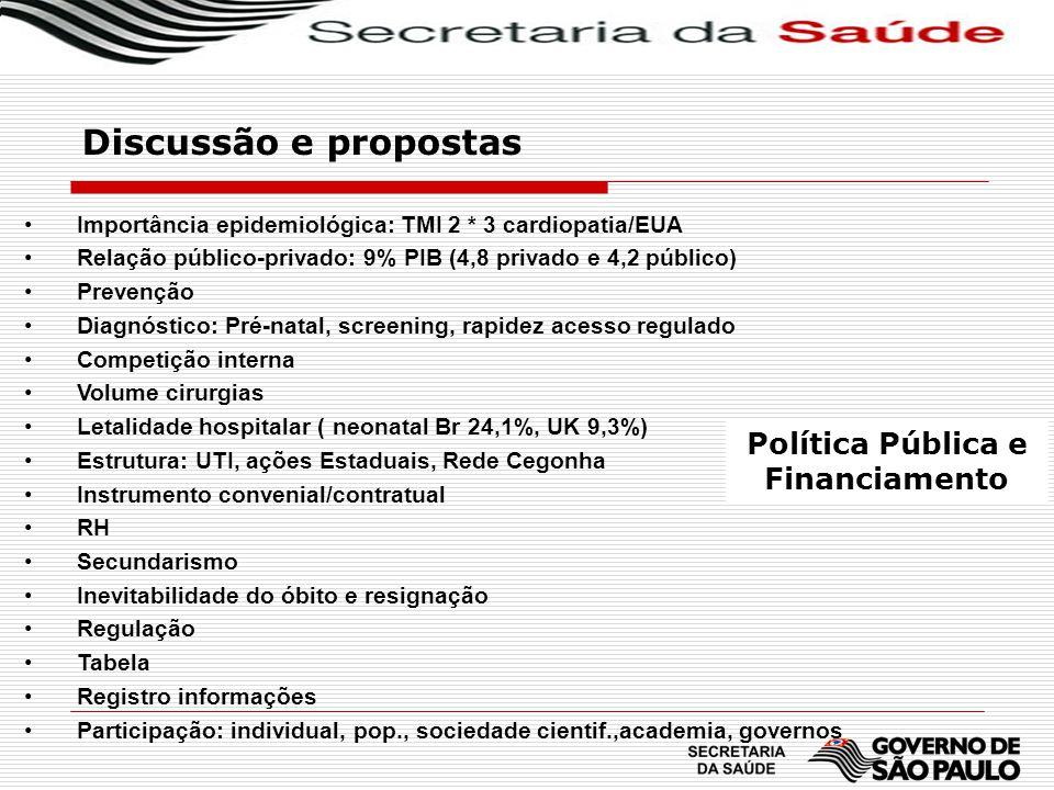 Política Pública e Financiamento