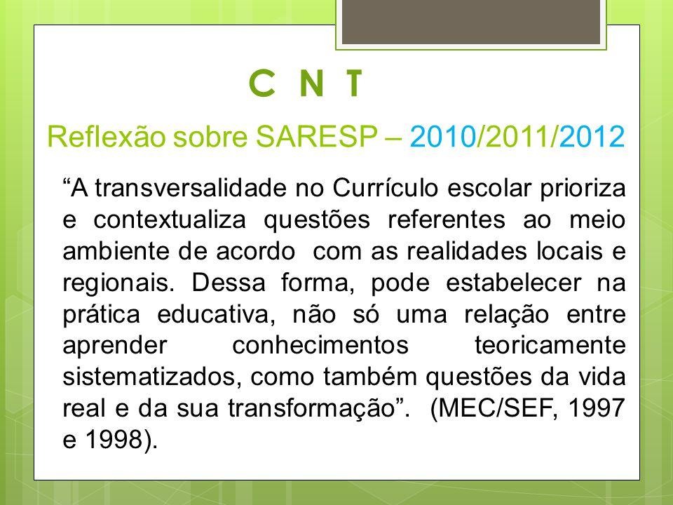 C N T Reflexão sobre SARESP – 2010/2011/2012
