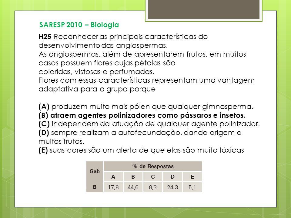 SARESP 2010 – Biologia H25 Reconhecer as principais características do desenvolvimento das angiospermas.