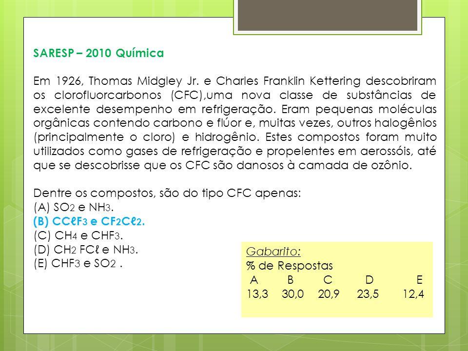 SARESP – 2010 Química