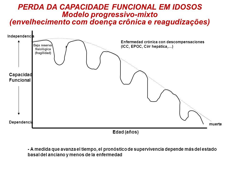 PERDA DA CAPACIDADE FUNCIONAL EM IDOSOS Modelo progressivo-mixto
