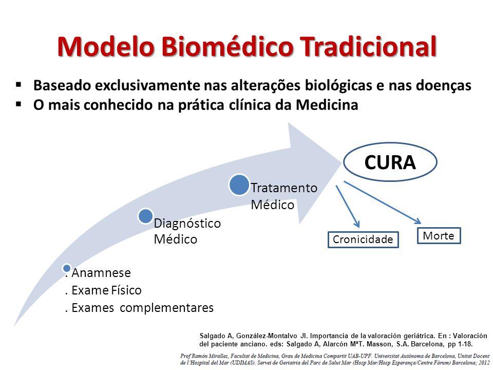 Modelo Biomédico Tradicional