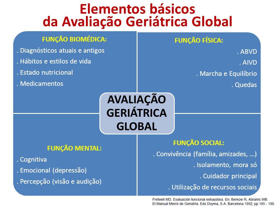 Elementos básicos da Avaliação Geriátrica Global