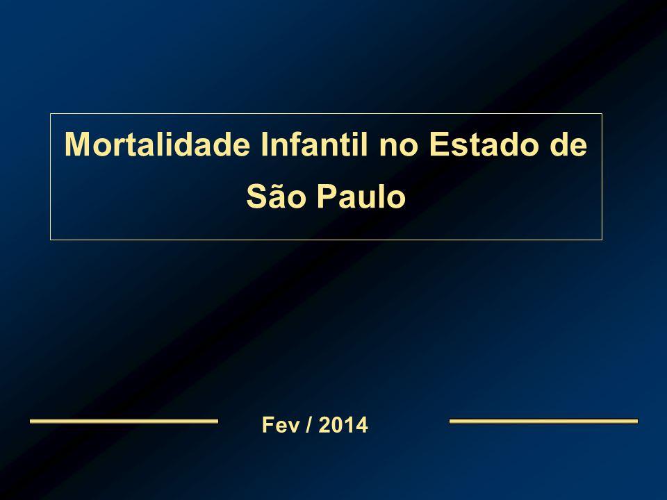 Mortalidade Infantil no Estado de São Paulo