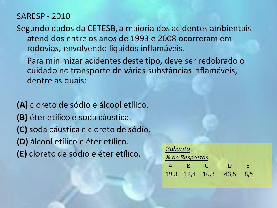 (A) cloreto de sódio e álcool etílico.