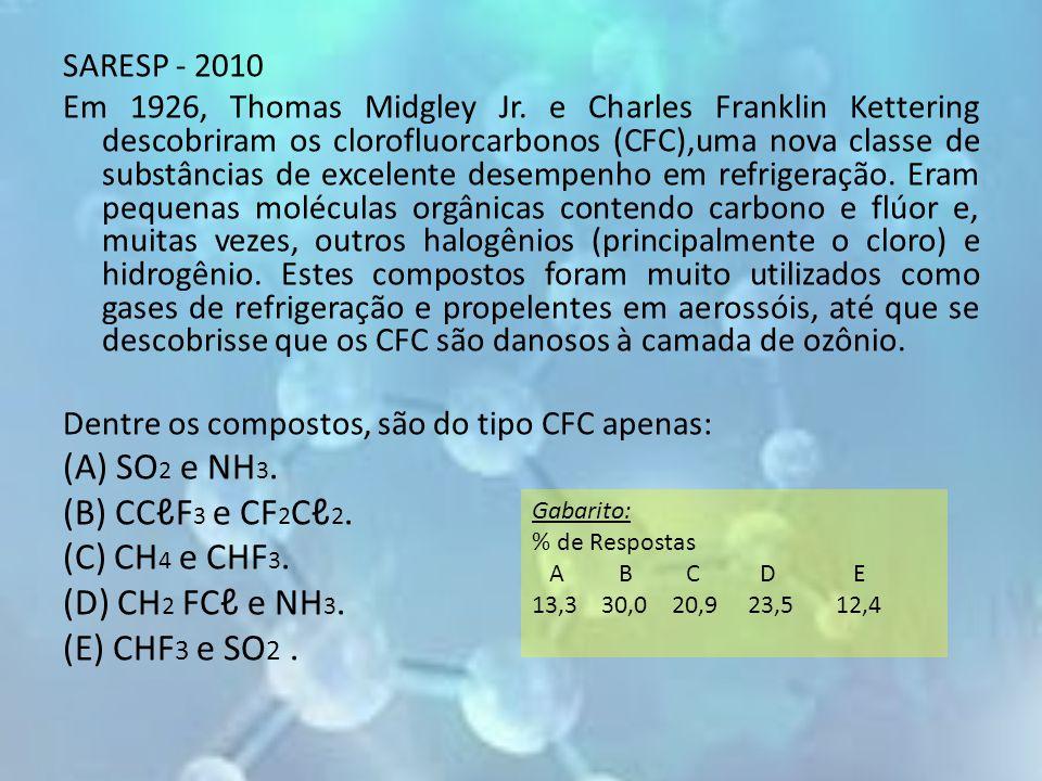 (A) SO2 e NH3. (B) CCℓF3 e CF2Cℓ2. (C) CH4 e CHF3. (D) CH2 FCℓ e NH3.