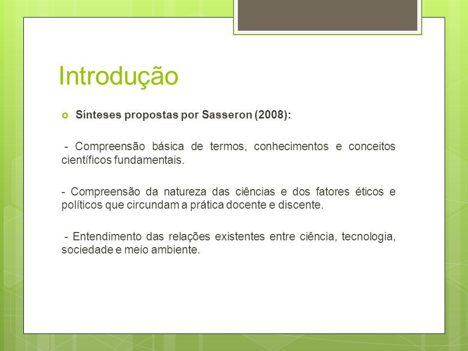 Introdução Sínteses propostas por Sasseron (2008):