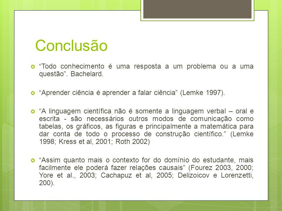 Conclusão Todo conhecimento é uma resposta a um problema ou a uma questão . Bachelard. Aprender ciência é aprender a falar ciência (Lemke 1997).