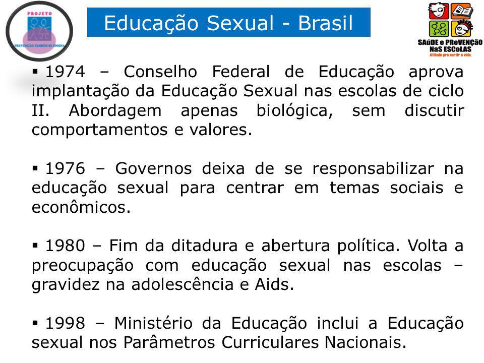 Educação Sexual - Brasil