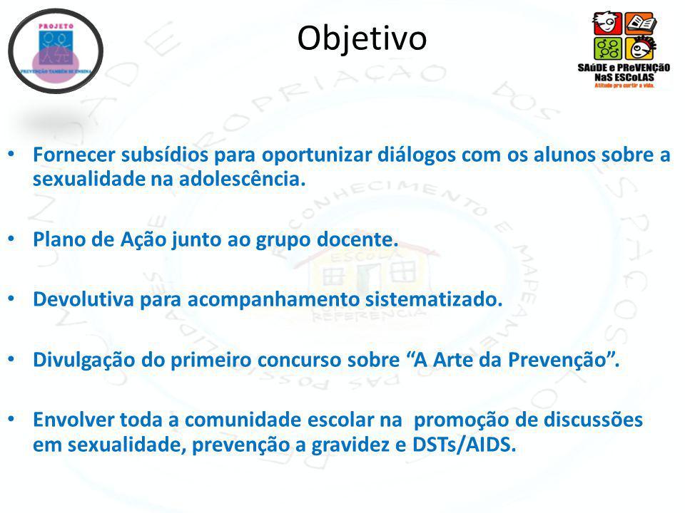 Objetivo Fornecer subsídios para oportunizar diálogos com os alunos sobre a sexualidade na adolescência.