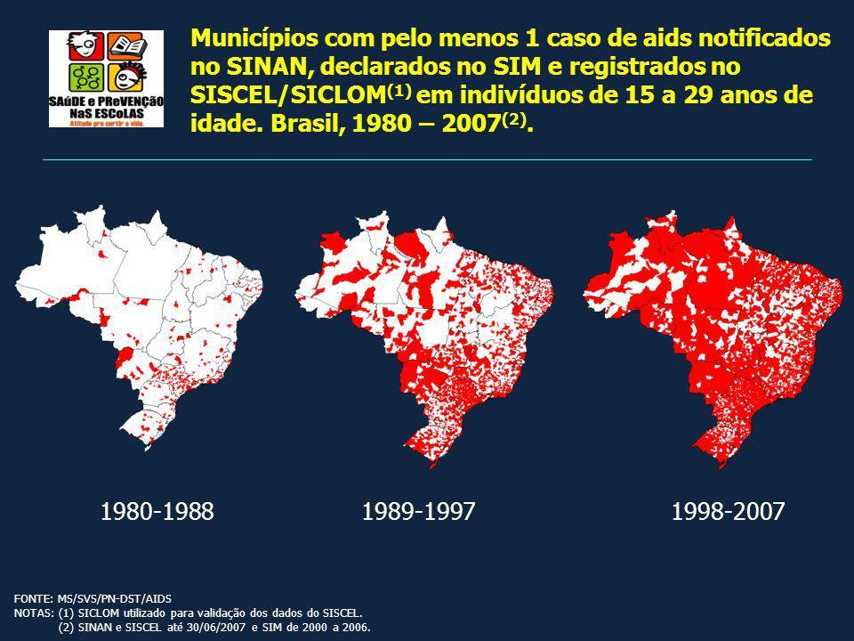 Municípios com pelo menos 1 caso de aids notificados no SINAN, declarados no SIM e registrados no SISCEL/SICLOM(1) em indivíduos de 15 a 29 anos de idade. Brasil, 1980 – 2007(2).