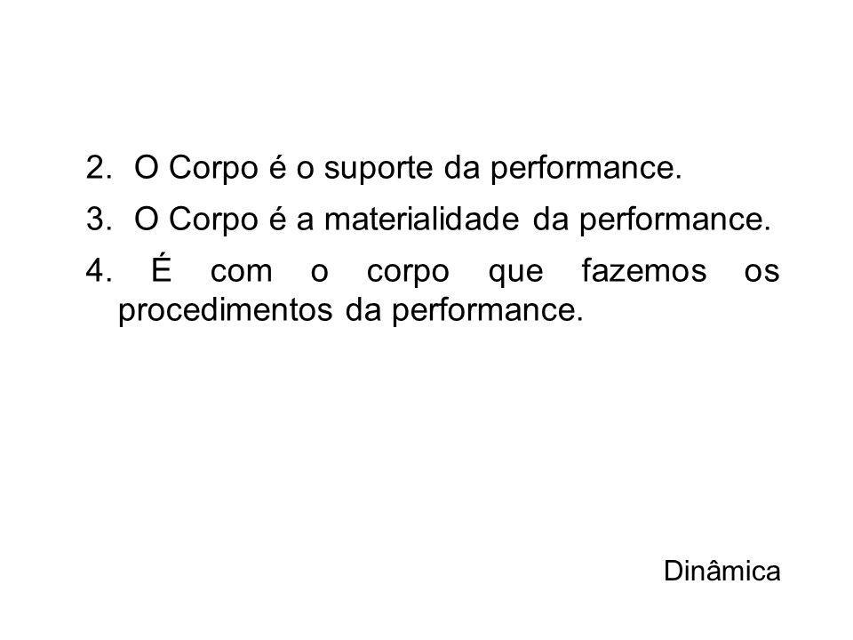 O Corpo é o suporte da performance.