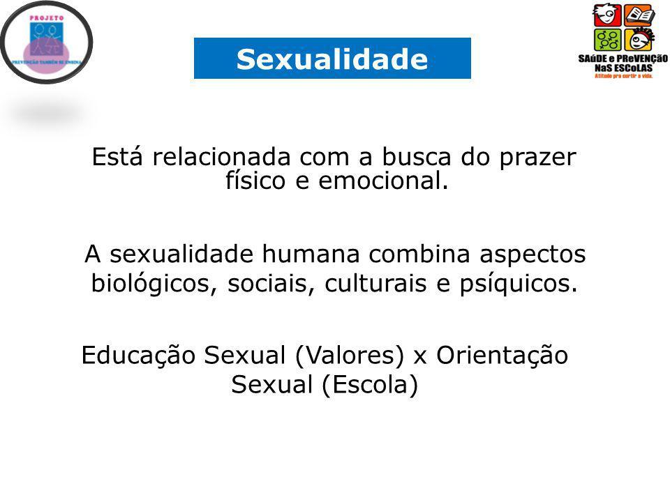 Sexualidade Está relacionada com a busca do prazer físico e emocional.