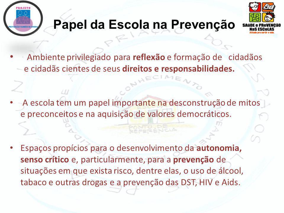 Papel da Escola na Prevenção